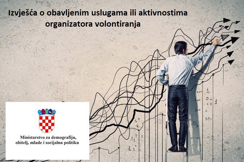 Podnošenje izvješća o organiziranom volontiranju za 2019. godinu